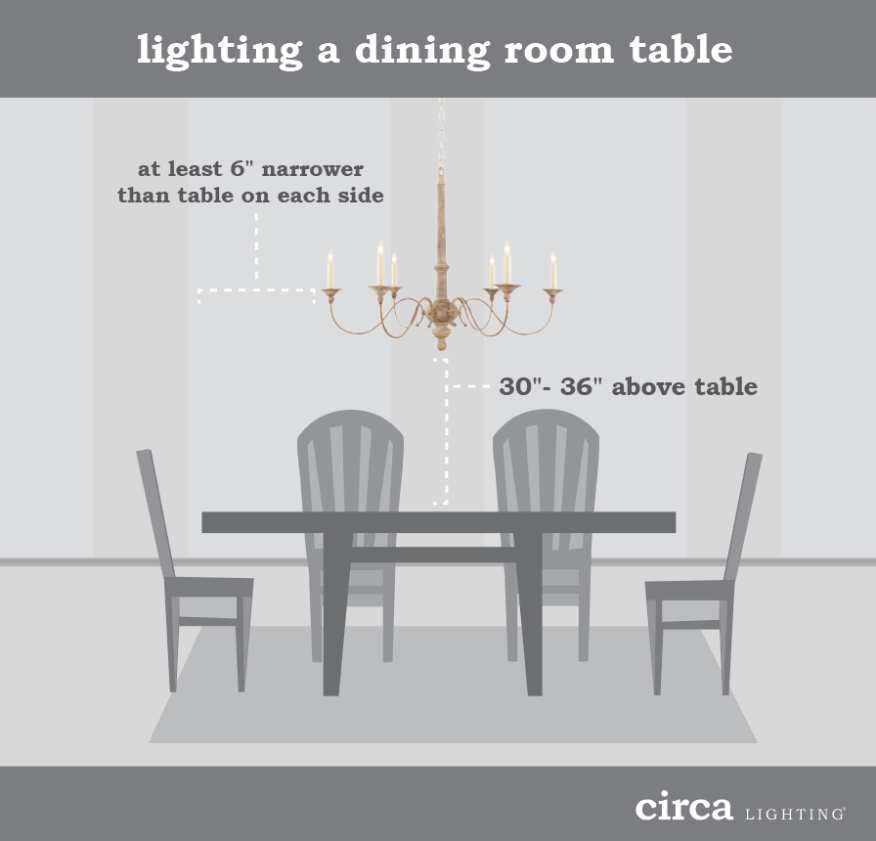 All In The Details Ceiling Fixtures Dinning Room Lighting