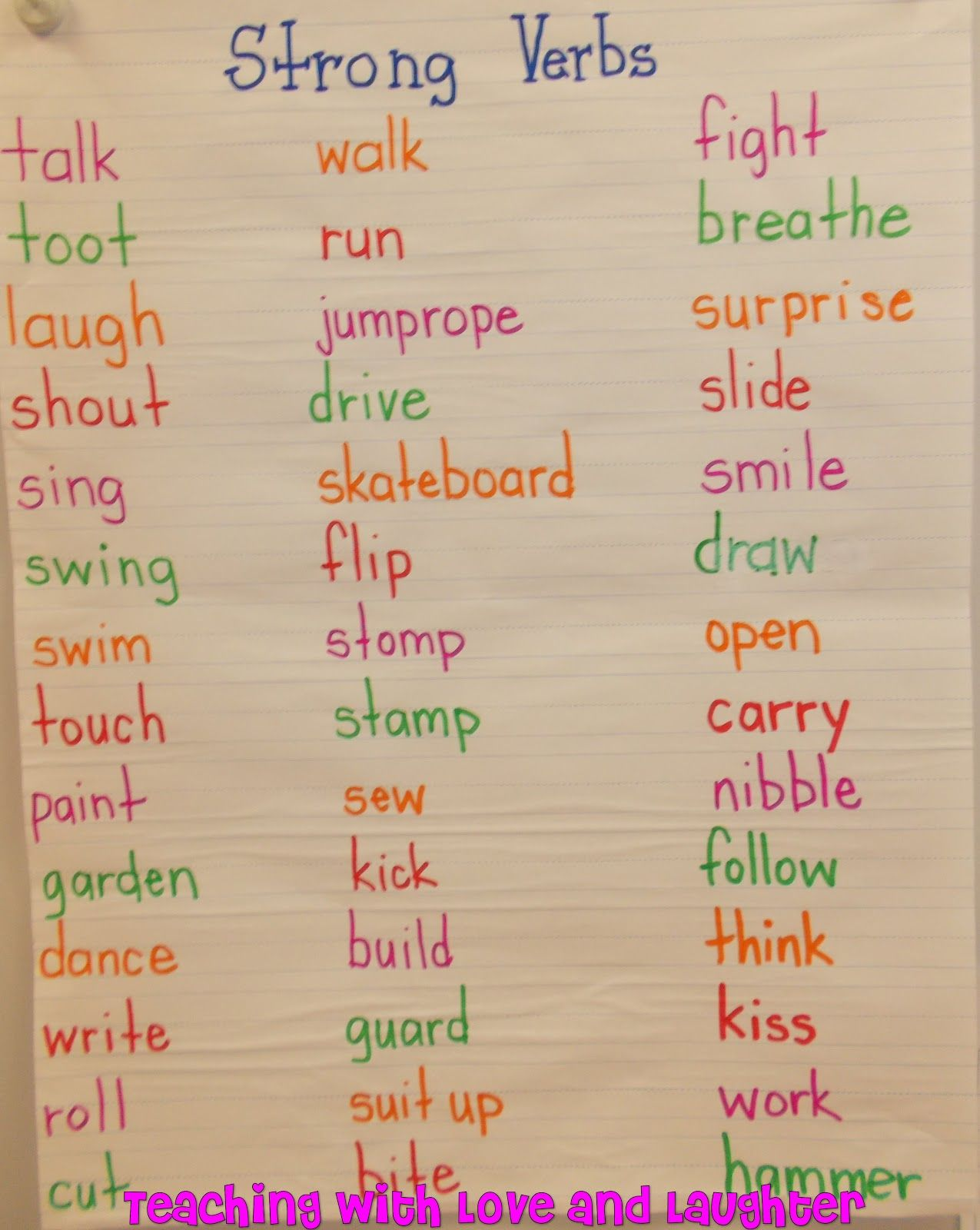 La Writing Teaching Strong Verbs 1st 2nd Teaching With