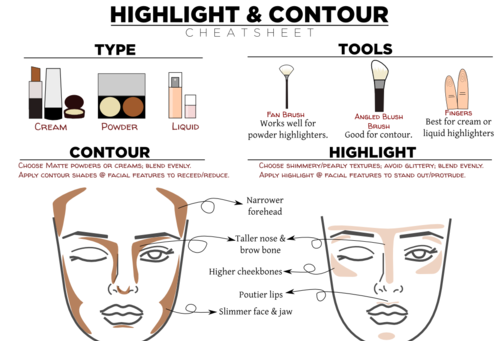 5 Makeup Tips and Tricks to Go from Fug to Flawless | Her Campus
