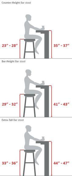 Standard Height Of Bar Table Breakfast Types Kitchen Island Australia