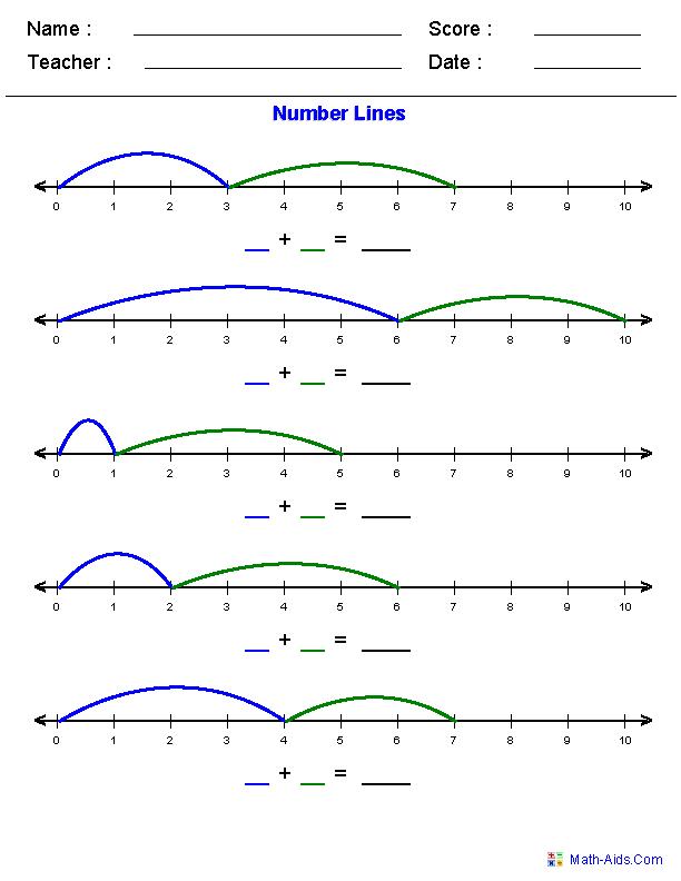 Dynamically Created Number Line Worksheets | Math-Aids.Com ...