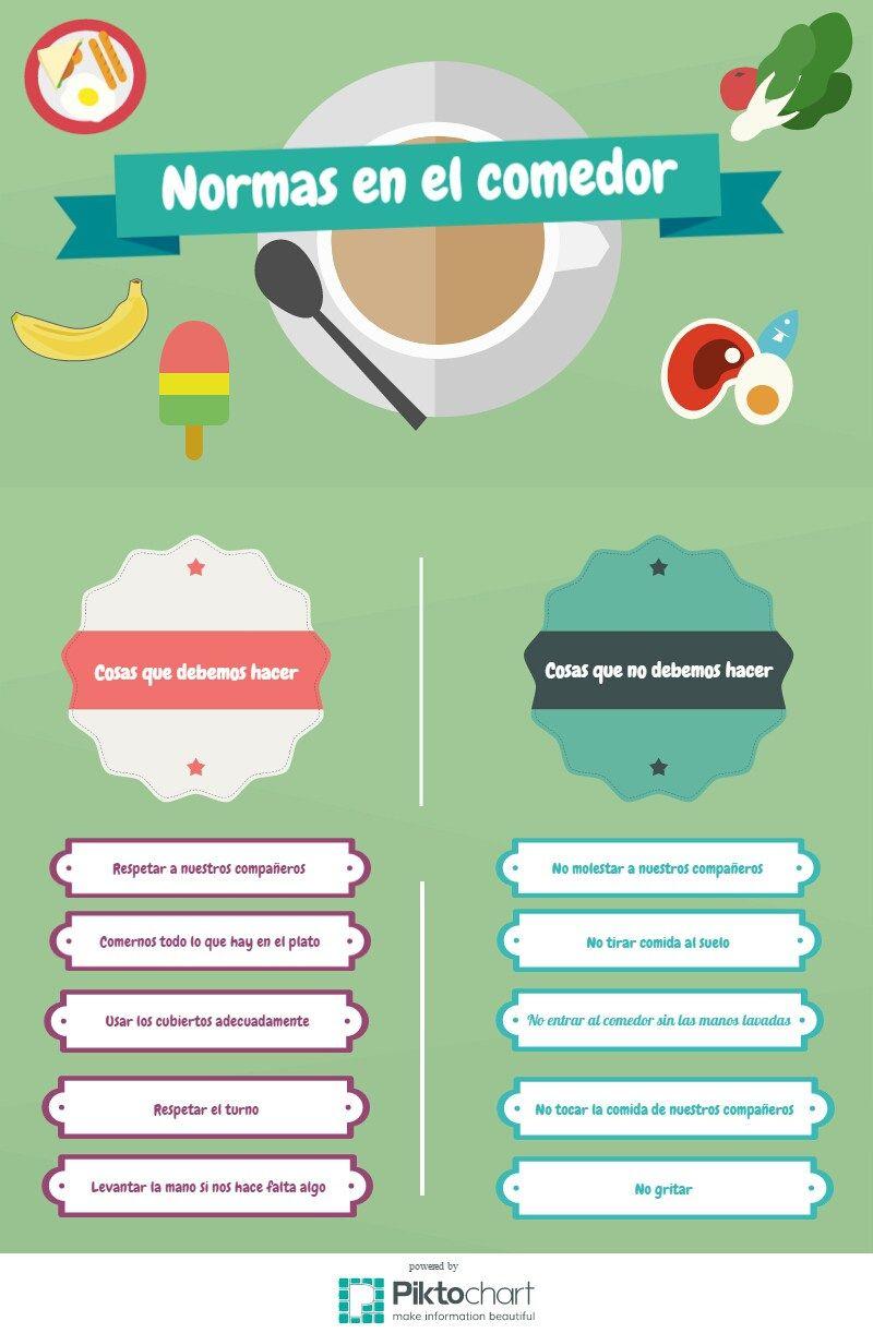 Normas del comedor escolar comedores escolares el for El comedor escolar