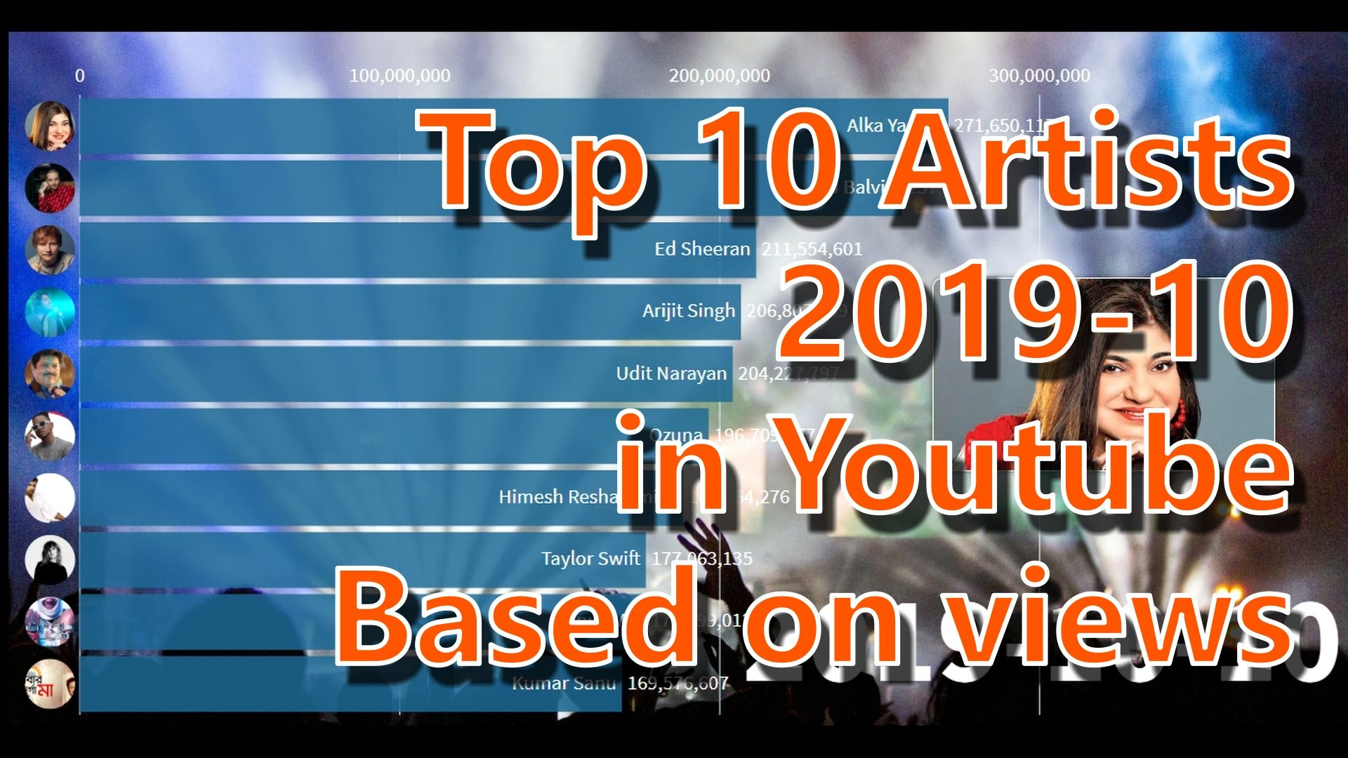 youtube song top 10 2019 201910 20191010 music
