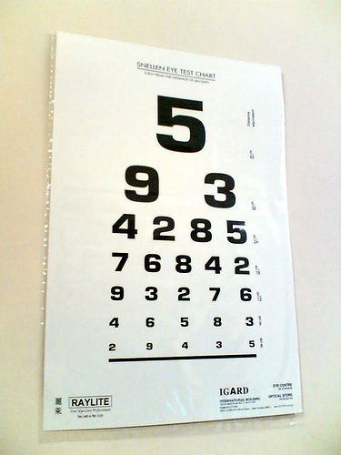 Got This Snellen Chart When I Purchased New Glasses There Was A
