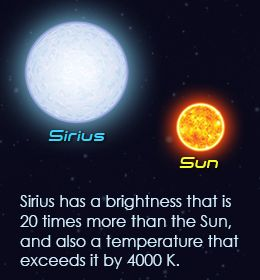15 Starry Facts About The Sirius Star You Definitely Didn T Know