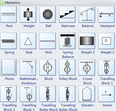 Physics Lab Equipment And Symbols Physics Pinterest Physics