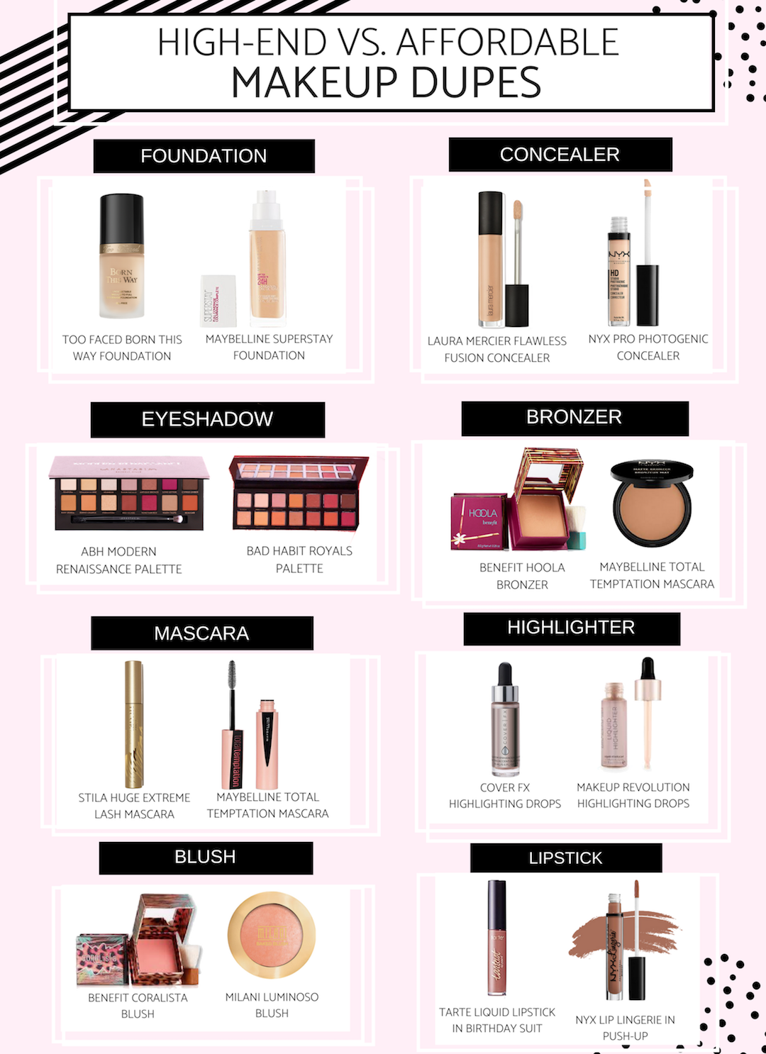 Makeup Dupes Drugstore Vs. HighEnd The Urban Umbrella