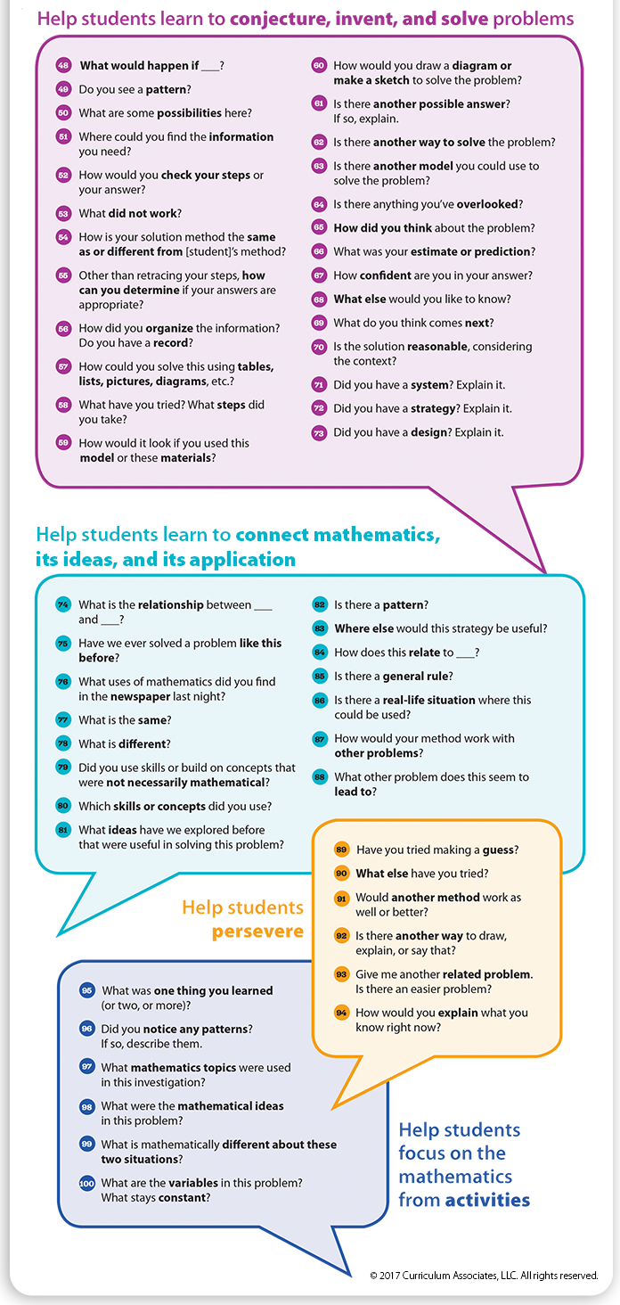 100 Questions Asking Better Questions Can Open New Doors For Students Promoting Mathematical Thinking An This Or That Questions Math Discourse Deep Thinking