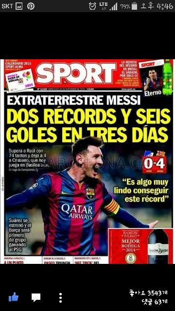 Pin By Chandler Melrose On Soccer Messi Messi Records Fc Barcelona