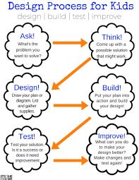 Image Result For Engineering Design Process Worksheet