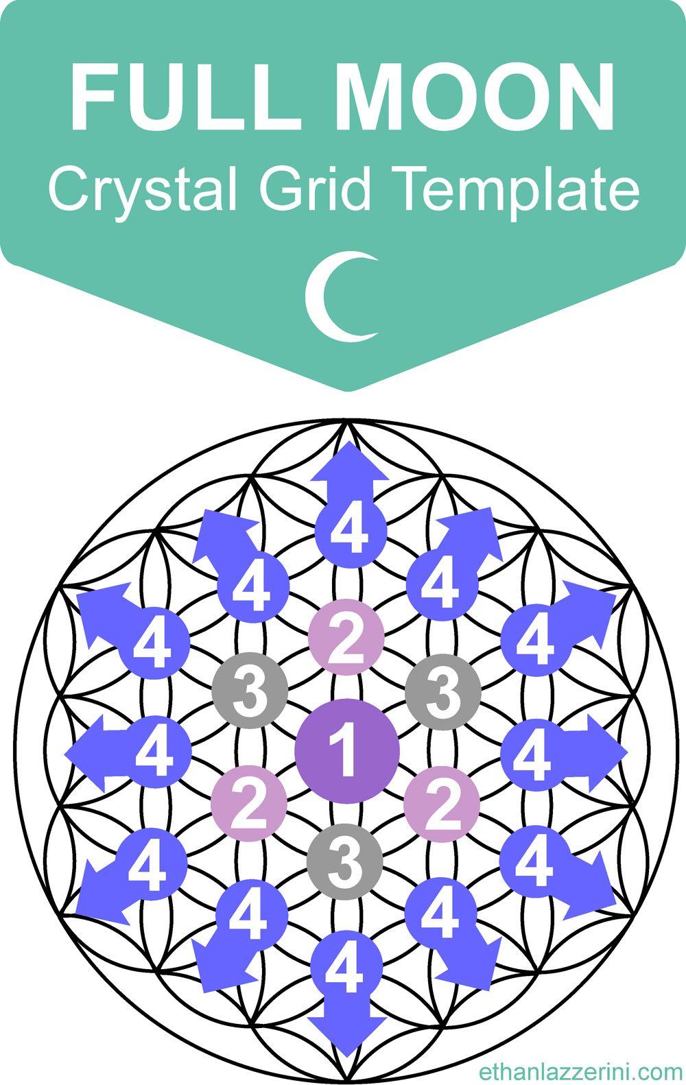 Full Moon Crystal Grid plus Gratitude Ritual - Ethan Lazzerini