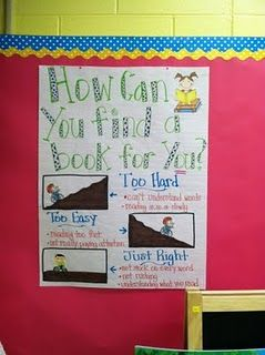 Anchor chart good fit books classroom layout decor design also best finding just right images library rh pinterest