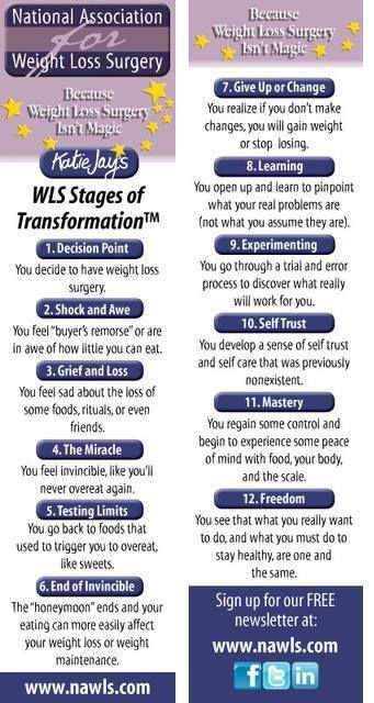 Pin By Roslyn J Armour On Me Pinterest Weight Loss Surgery