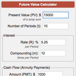 Calculate The Future Value Of A Present Value Lump Sum An Annuity Ordinary Or Due Or Growing Annuities With Options Annuity Formula Financial Tips Annuity