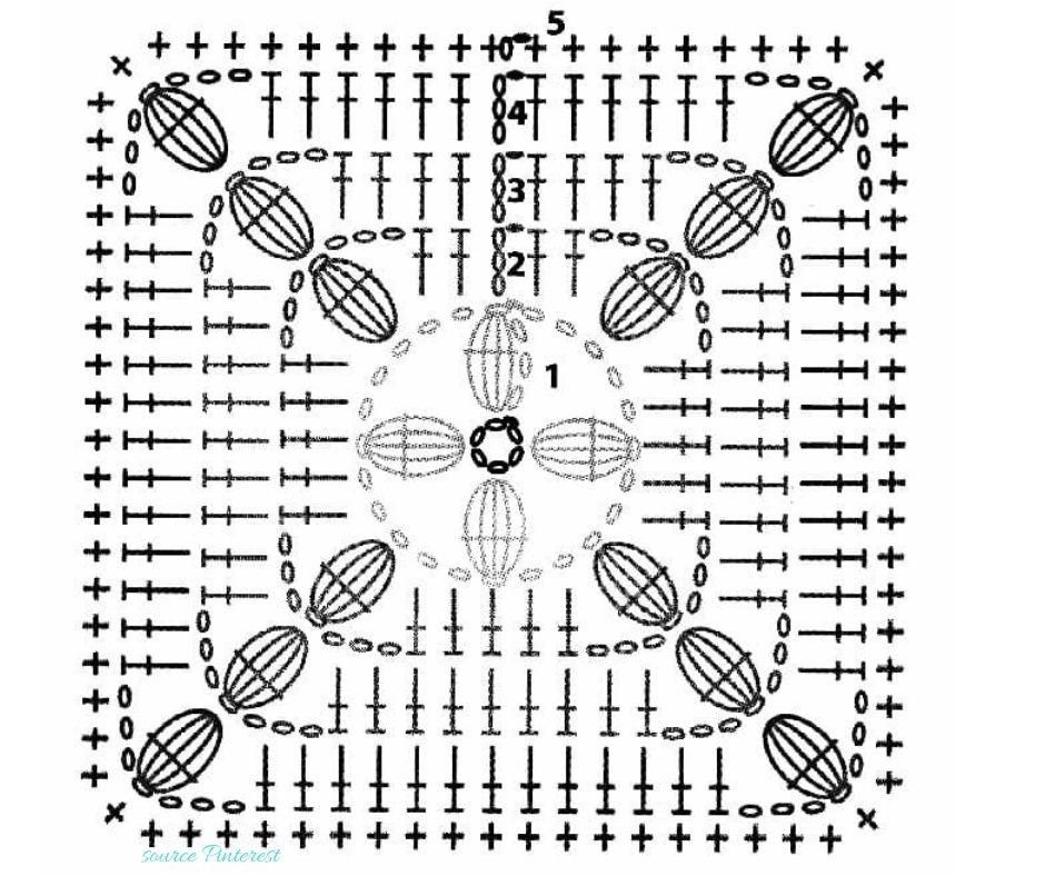 10 crochet granny square- free patterns – Turcoaz cu Vanilie ...