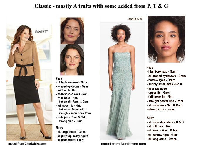 view larger click 2 times Natural Classic | Style: Kibbe