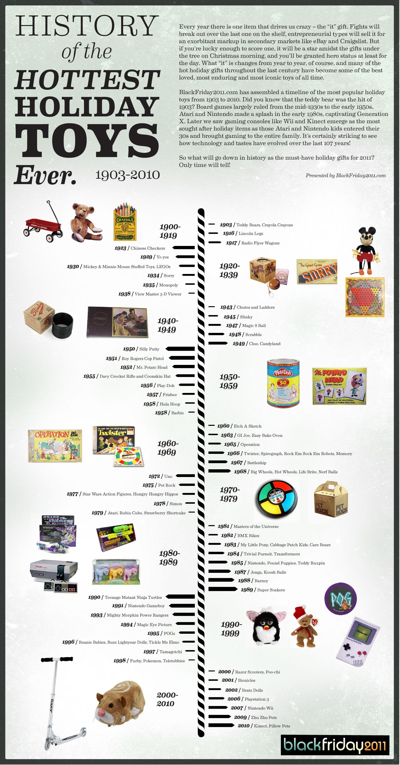 Christmas Toy Shopping Over 100 Years Of It Toy