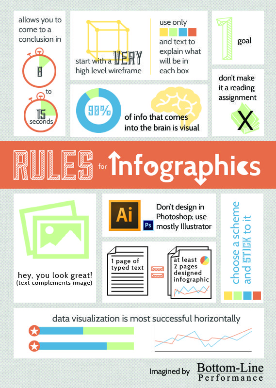 Infographics in eLearning | Useful Classroom Images ...