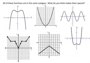 Even/Odd Functions | Secondary math, Precalculus, Physics ...