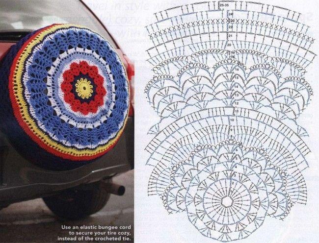 32 Mandalas en Crochet con Patrones | crochet | Pinterest | Mandala ...