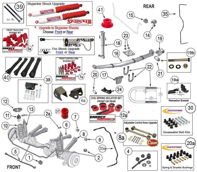Cherokee XJ Suspension Parts Jeep cherokee, Jeep
