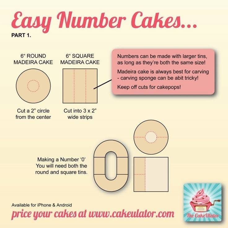 How To Create Easy Number Cakes No Special Tins Required Number Cakes Cake Shapes Dessert Cake Recipes