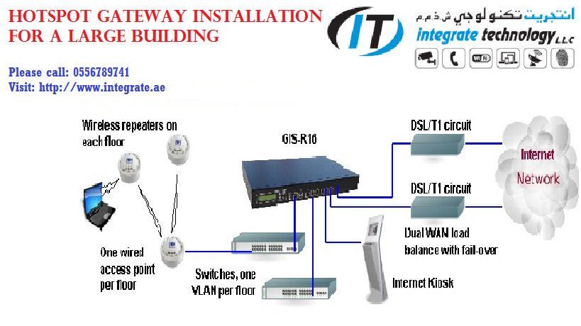 Https Flic Kr P S5ixj2 Hotspot Installation For Building Dubai Wifi Internet Solution Modem Router Wifi Services Wifi Network Hotspot Wifi Wifi Internet