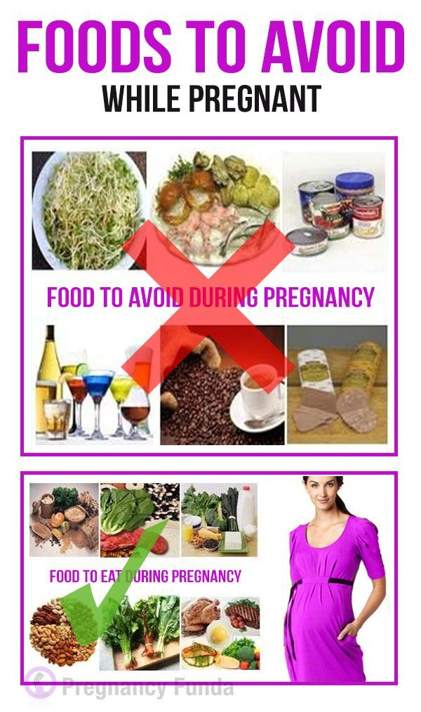 Avoid foods while pregnant. Almost every woman knows the basics …  – Schwangerschaft
