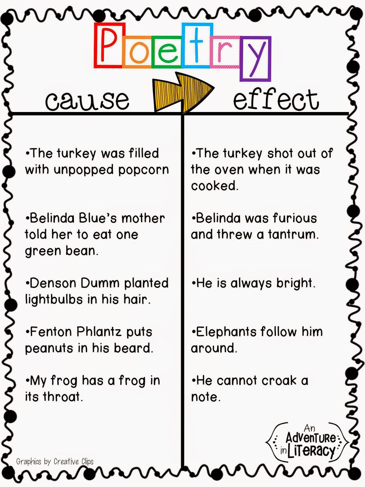 Cause And Effect With Poetry