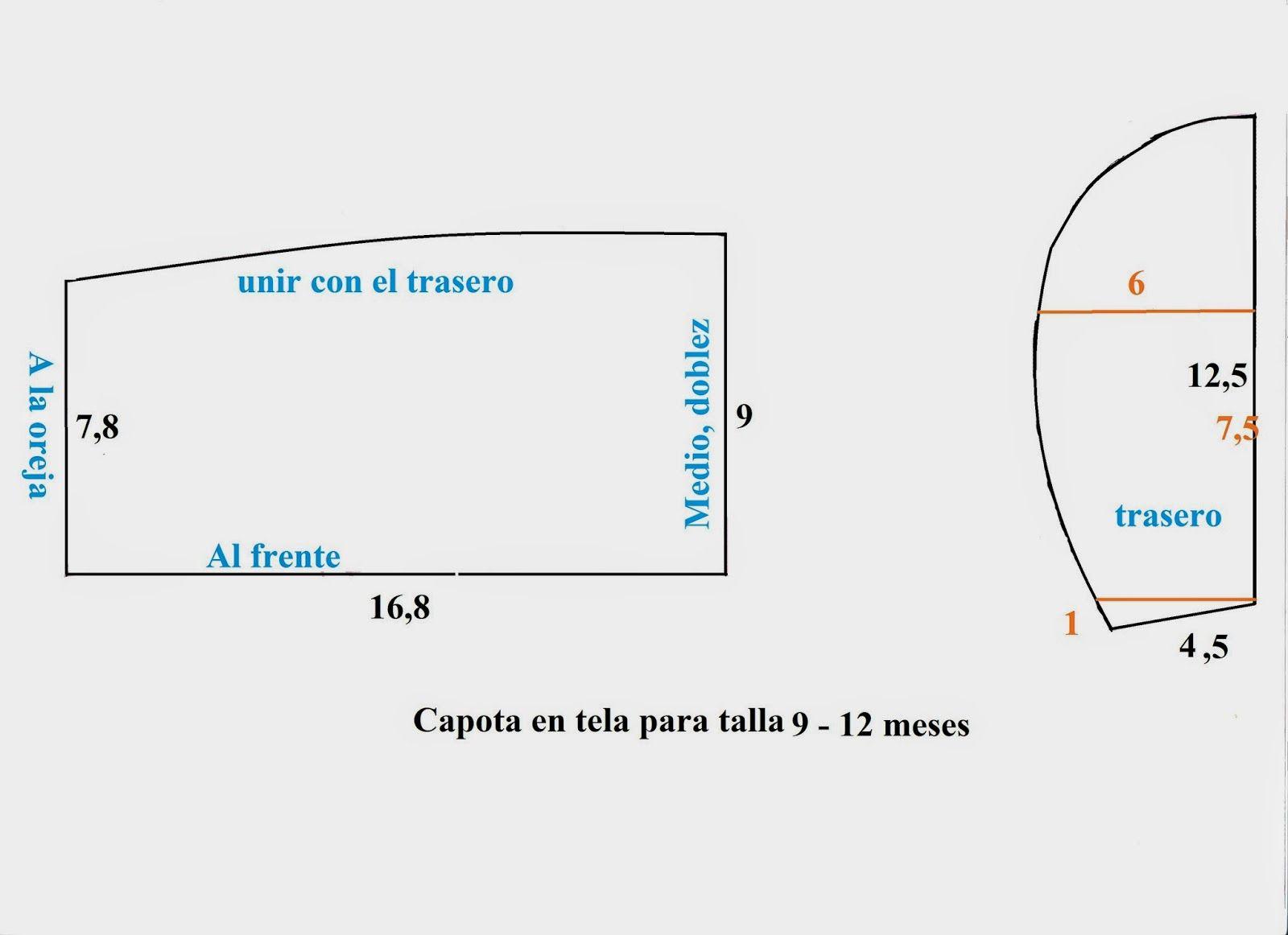 Sewing Set: PATRONES 6: CAPOTA DE BEBÉ | Costura | Pinterest | Bebe ...