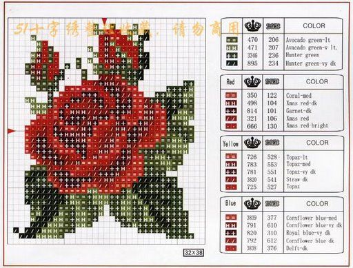 Rose small cross stitch | PUNTO DE CRUZ | Pinterest | Punto de cruz ...