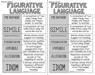 Free figurative language anchor chart along with center ideas for