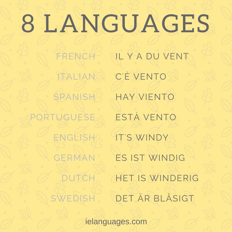 How to say it windy in spanish
