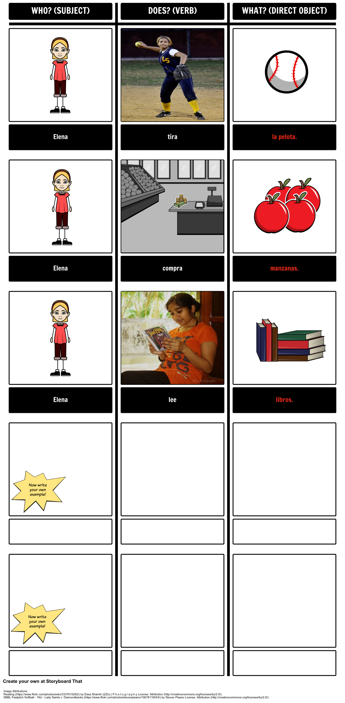 Direct Object Pronouns In Spanish With Images