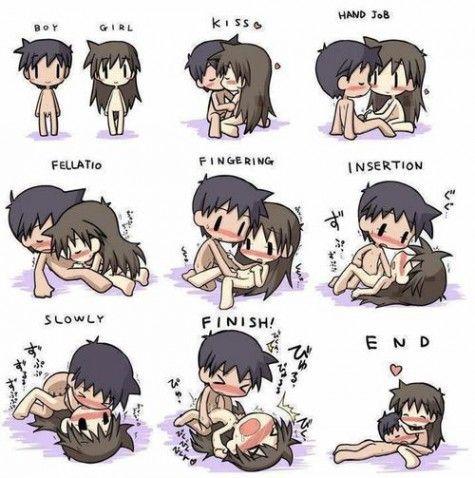 Anime sex guide