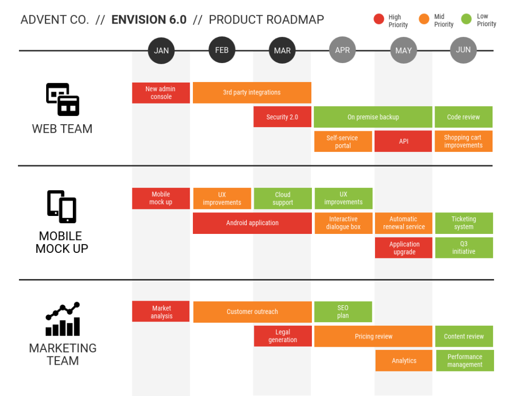 Simple Product Roadmap Template Schedule template