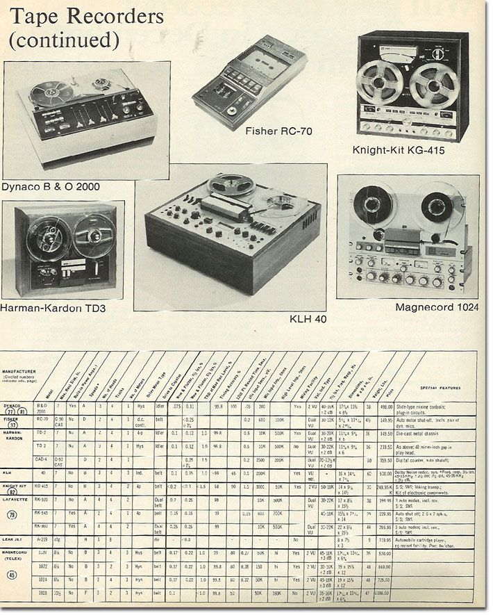 1969 Tape Recorder Directory In Phantom Productions Vintage