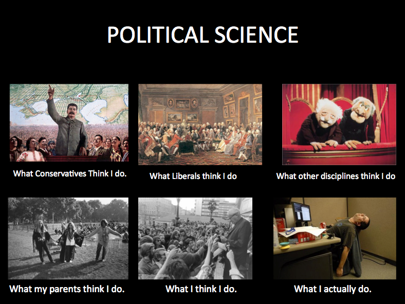 Help me find a problem in the area of political science?