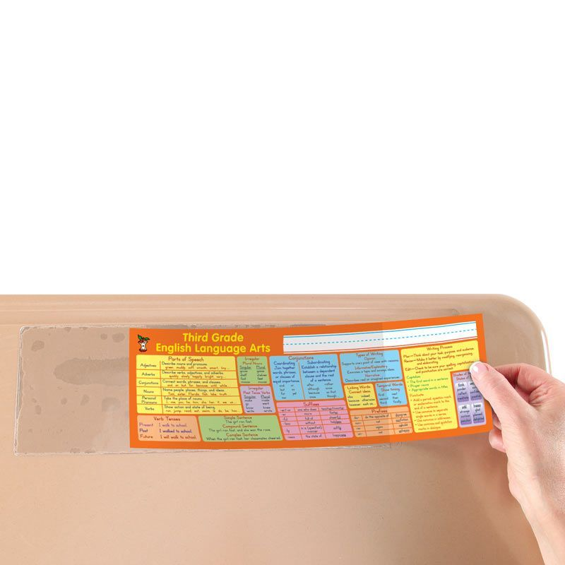 Common Core Resource Two-Sided Cardstock Desktop Helpers™ With Sleeves - Third Grade