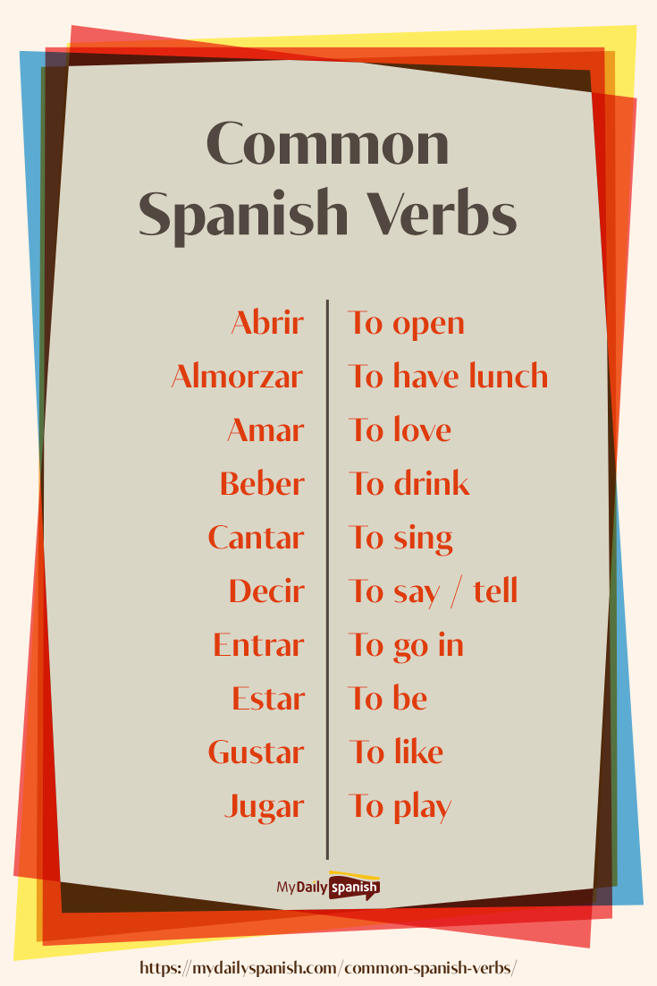200 Most Common Spanish Verbs Learning Spanish Vocabulary Spanish Verbs Spanish Language Learning [ 1102 x 735 Pixel ]