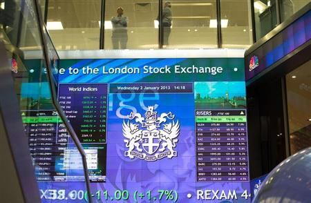 London forex trading firms