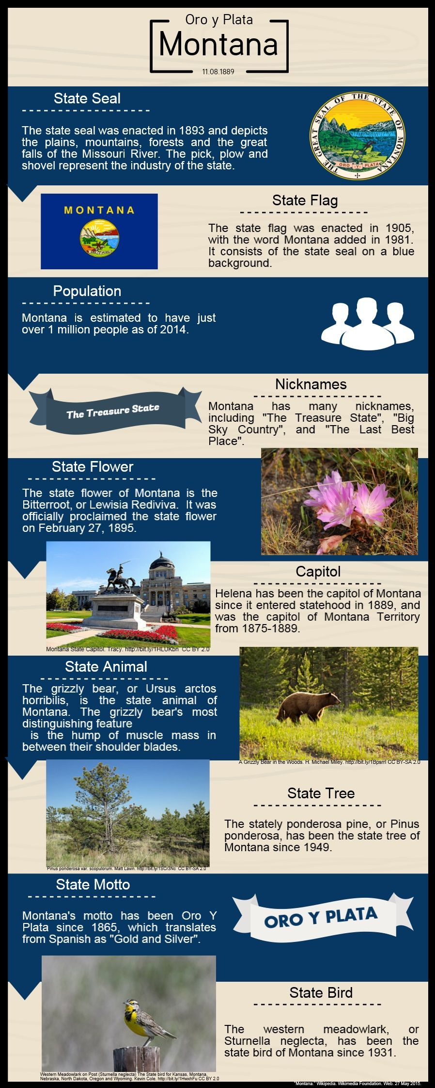 Facts About Montana With Images Montana Travel Montana