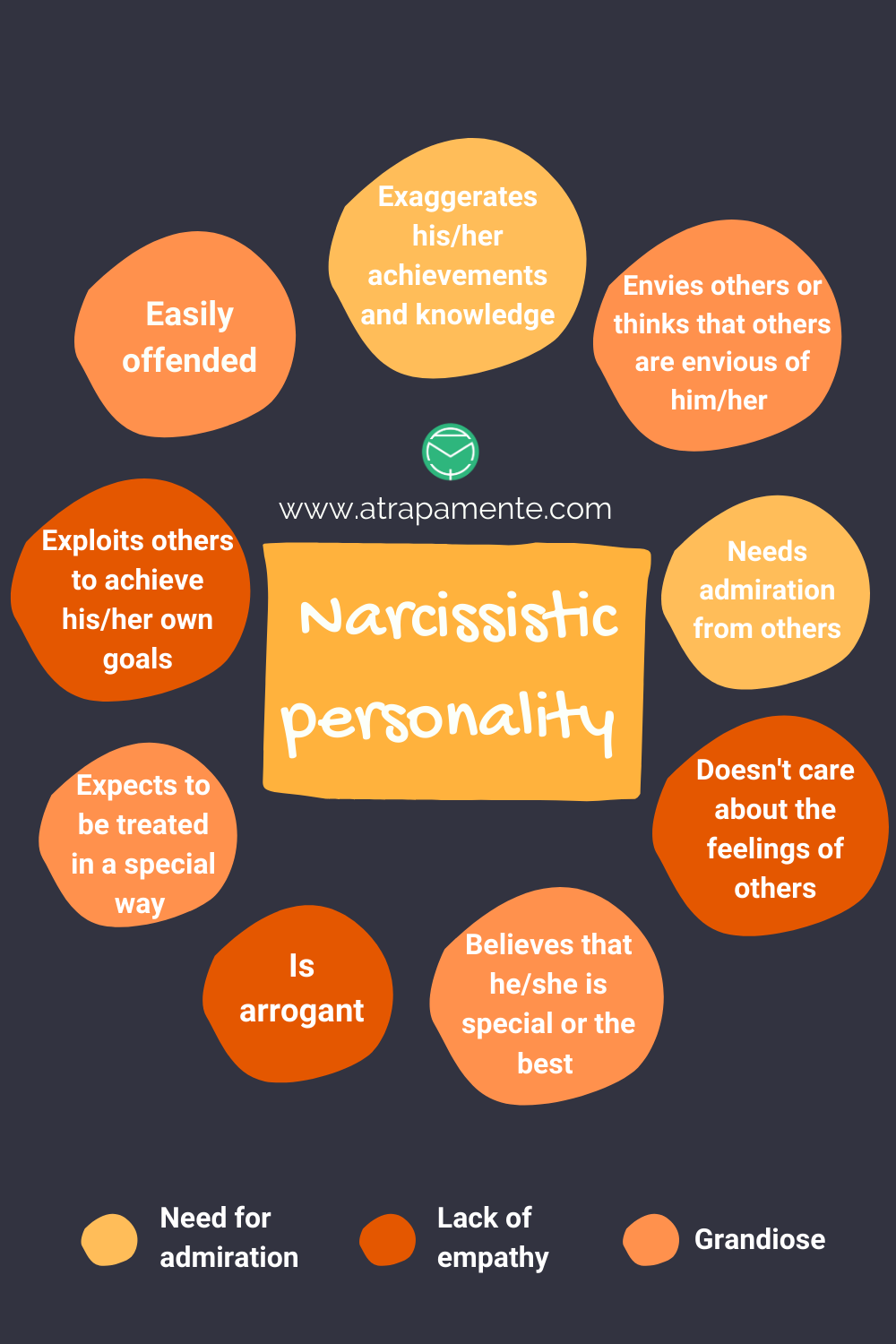 Personality narcissistic treatment for plan Narcissistic personality