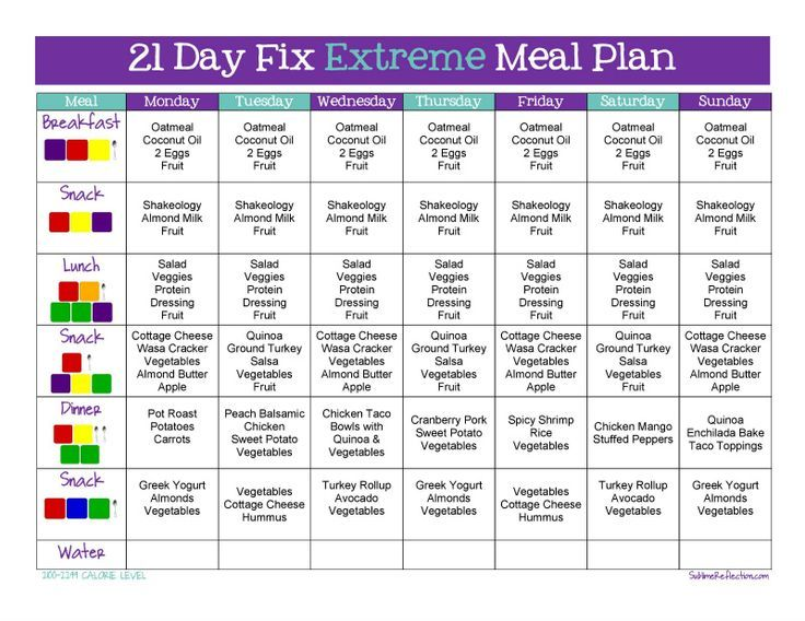 Tips to create a 21 Day Fix Extreme Meal Plan 21 day fix