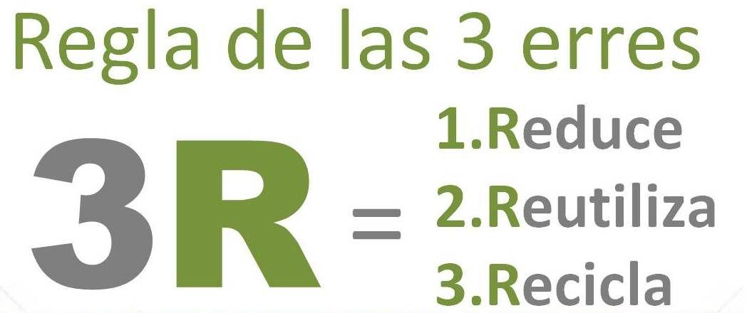 """1cc2d26fe Las """"3R"""" ecológicas: reducir, reutilizar y reciclar Logo Reciclaje,  Imagenes De"""