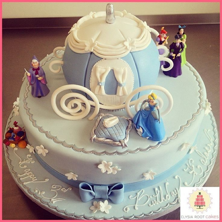 Cinderella Cakes beautiful blue and white Cinderella Party Ideas