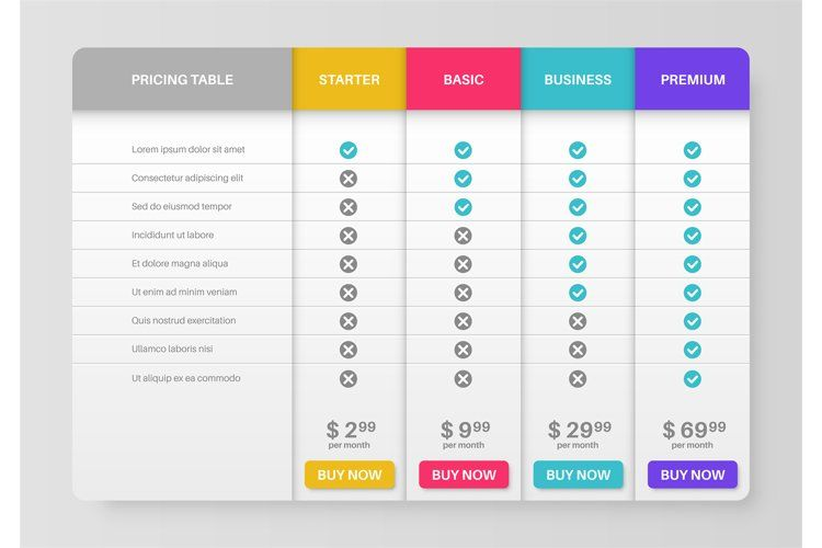 Pricing Tab Comparison Pricing List Services Cost Table M 948974 Illustrations Design Bundles In 2021 Pricing Table Price List Comparison