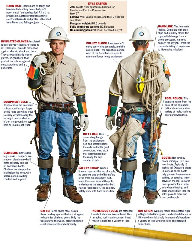 How Much Does an Electrical Lineman Make a Year?