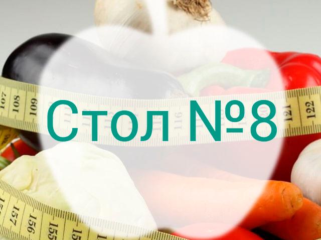 Диета N8 Лечебное Питание При Ожирении.